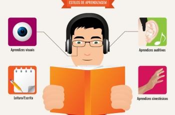 Você sabe qual é o seu Estilo de Aprendizagem?